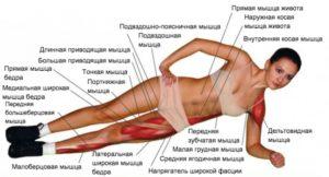 подъём тела